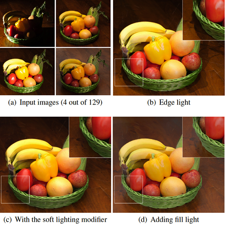 photos of fruit with different lighting