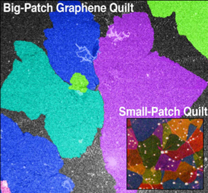 graphene patches
